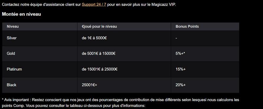 prgramme VIP casino en ligne Magicazz